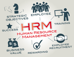 Human resource management, HRM