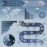 Metallurgy infographics_15_1 poster
