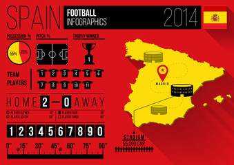 Country of Spain Vector Football Infographics