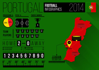 Country of Portugal Vector Football Infographics