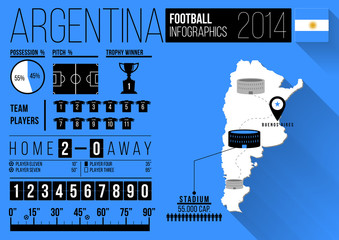 Country of Argentina Vector Football Infographics