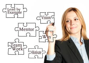 Business woman writing success dynamics