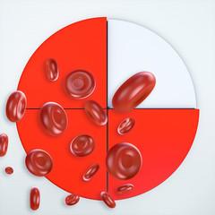 Blood cells - 3D Rendering