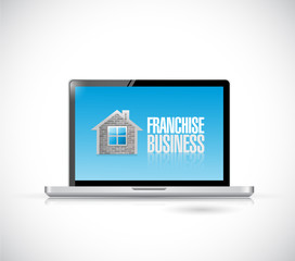 business franchise computer sign