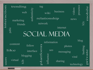 Social Media Word Cloud Concept on a Blackboard