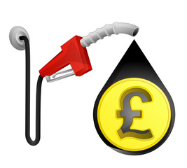 Pound coin in oil drop with pump station vector