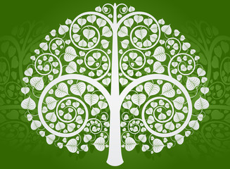 Silver Buddha tree pattern on a green background