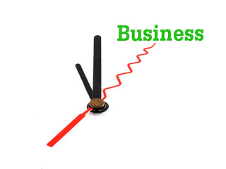 image of clock with business text