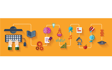 Flat and web design banner. Modern Education with internet.