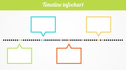 Timeline infochart