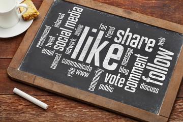 like, follow, share word cloud