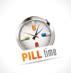 Stopwatch - Pill time
