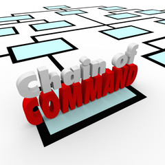 Chain of Command Words Organization Chart Company Personnel Staf
