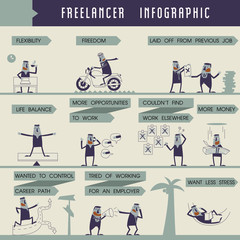 Freelancer of info-graphic vector Illustrator