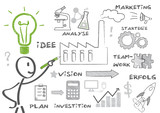 Geschäftsidee, Business Doodle