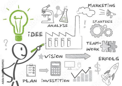 Geschäftsidee, Business Doodle - 64569923