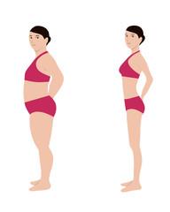 chubby woman, skinny woman