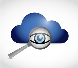 cloud computing and magnify search review