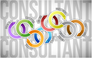 consultant business model cycle illustration