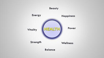 Health Keywords