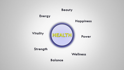 Health Keywords