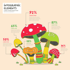 creative mushrooms infographics design
