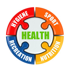 Health is sport, hygiene, nutrition and recreation.