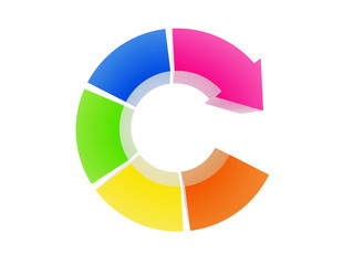 colorful circle diagram with arrow