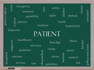 Patient Word Cloud Concept on a Blackboard