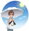 紫外線対策 日傘 女性 サングラス Cute woman holding umbrella under sunlight