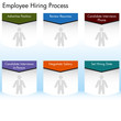 Employee Hiring Process