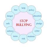 Stop Bullying Circular Word Concept poster