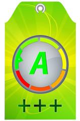 Energielabel A +++