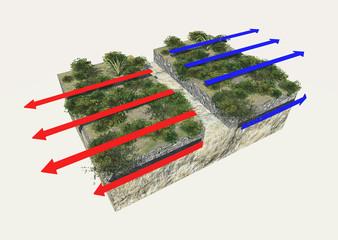 Placche tettoniche, margine divergente, terremoti