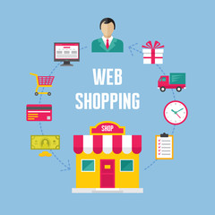 Infographic Business Concept - Web Online Shopping