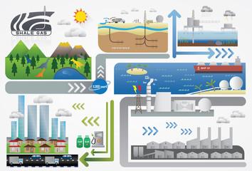 shale gas energy