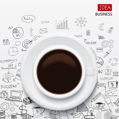 coffee cup and business strategy Business plan Idea Sketch