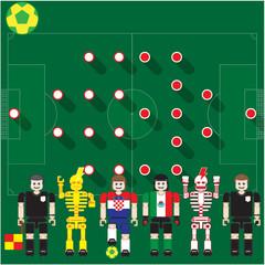 Croatia vs Mexico