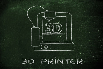 3D printer, information technology hardware innovations