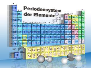 Periodensystem 3d mit Moleküle