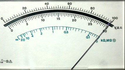Analog multimeter display