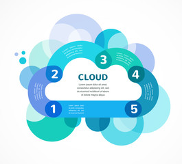 Cloud computing vector infographic with icons