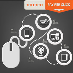 Pay per click,Technology concept,Black background