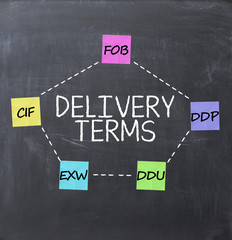 Delivery terms with adhesive notes on a blackboard