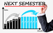 Next semester business forecast or planning concept