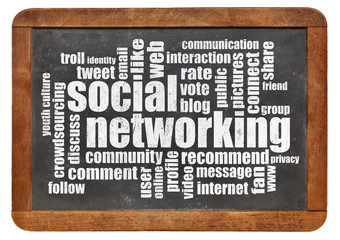 social networking word cloud