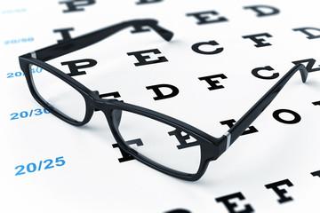 Eye glasses and eye chart.