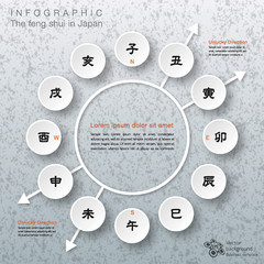 Infographic Background #Feng shui in Japan