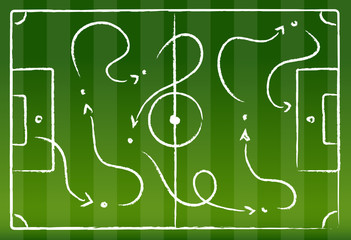 strategy soccer field