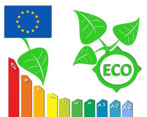 etichetta ecologica